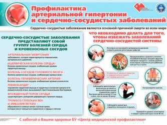 Санбюллетень.рф - Санбюллетени про терапевтические заболевания